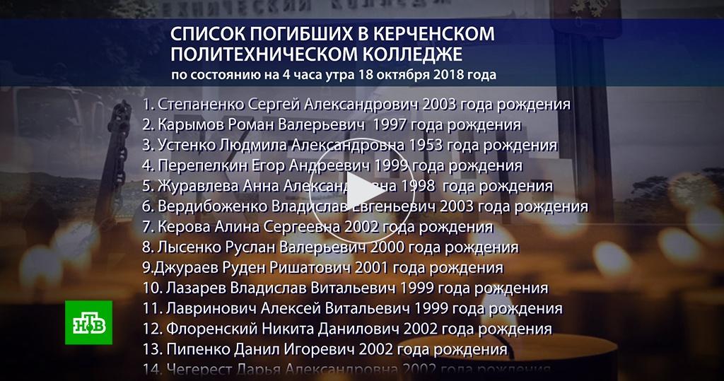 Krymskie Vlasti Obnarodovali Spisok Pogibshih Pri Strelbe V Kerchenskom Politehe